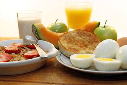 Breakfast: Is It the Most Important Meal?
